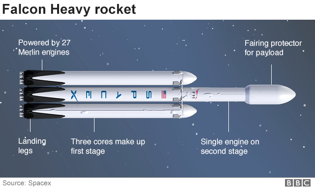 Falcon Heavy1.png